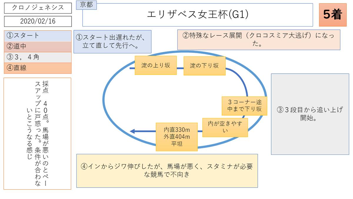 f:id:nori180115:20200404214547p:plain