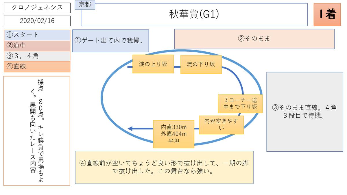 f:id:nori180115:20200404214551p:plain