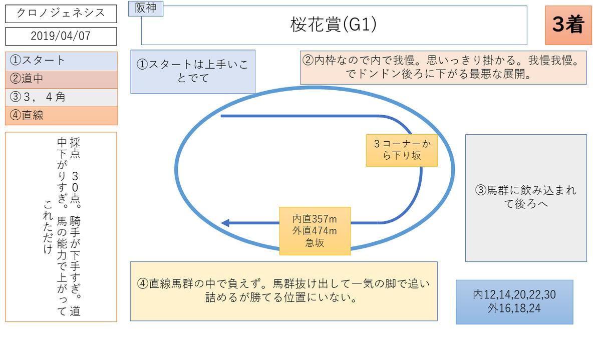 f:id:nori180115:20200404214600p:plain