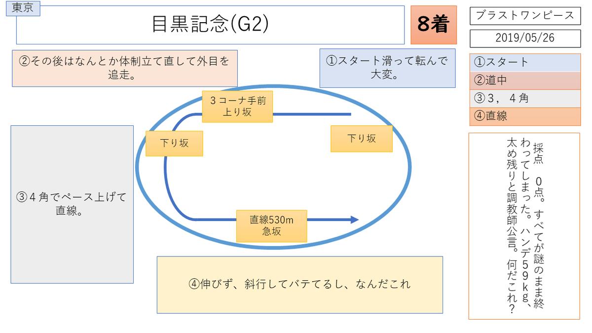 f:id:nori180115:20200404215207p:plain