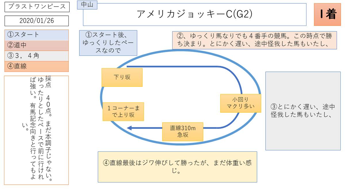f:id:nori180115:20200404215214p:plain