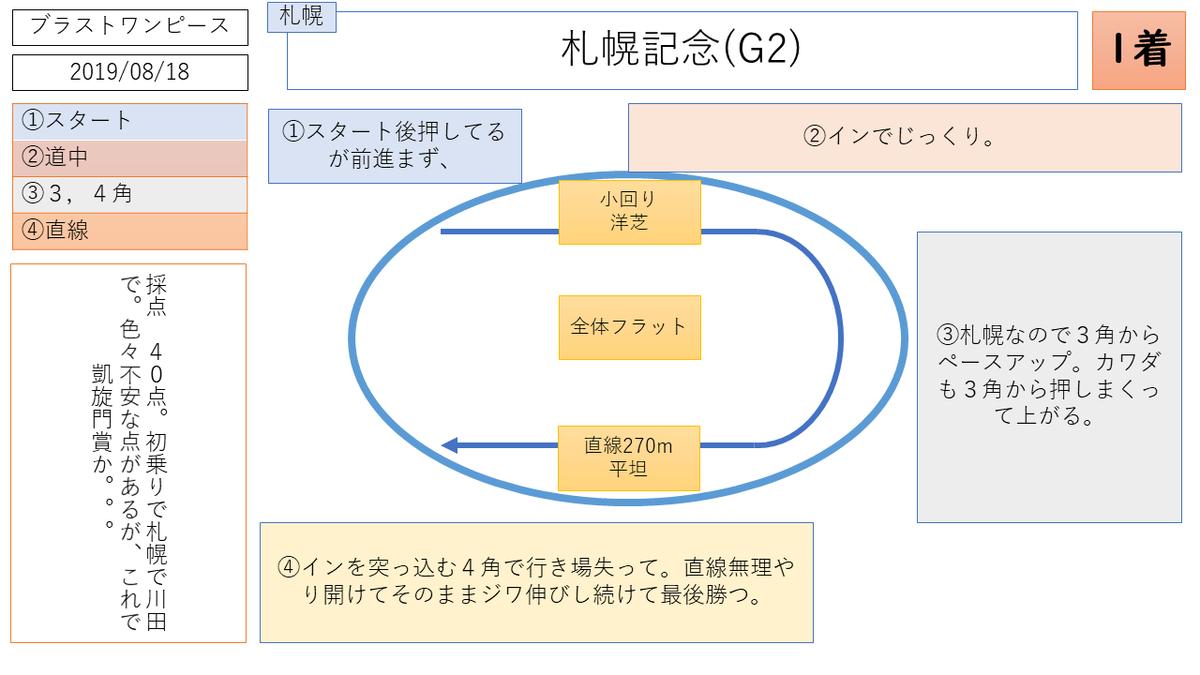 f:id:nori180115:20200404215219p:plain