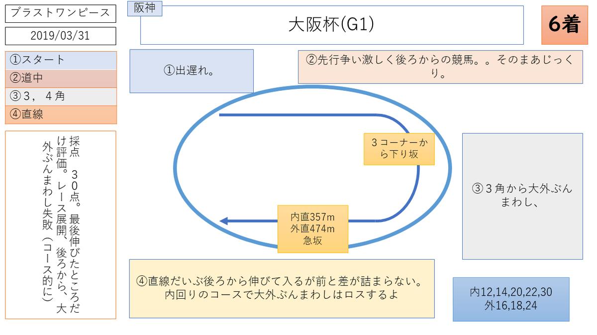 f:id:nori180115:20200404215241p:plain