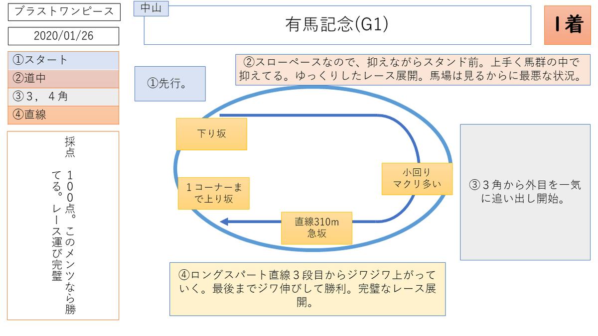 f:id:nori180115:20200404215246p:plain