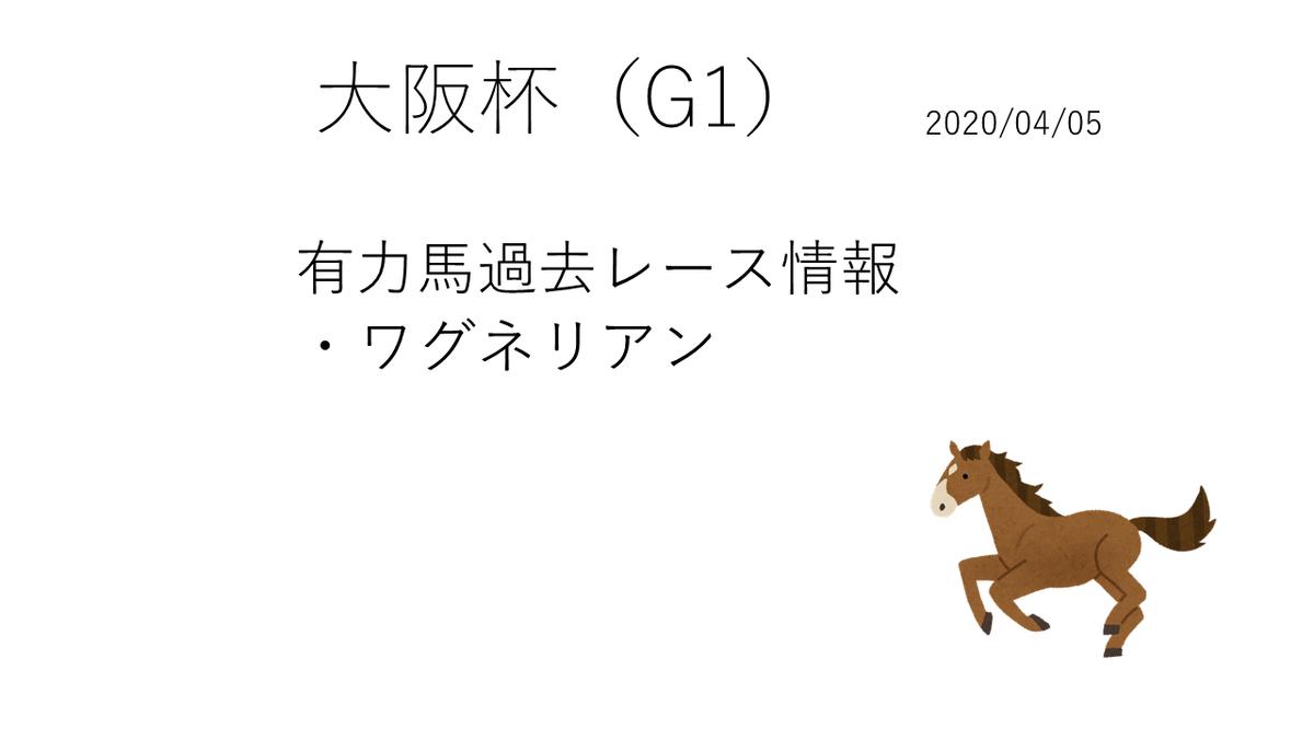 f:id:nori180115:20200404215531p:plain