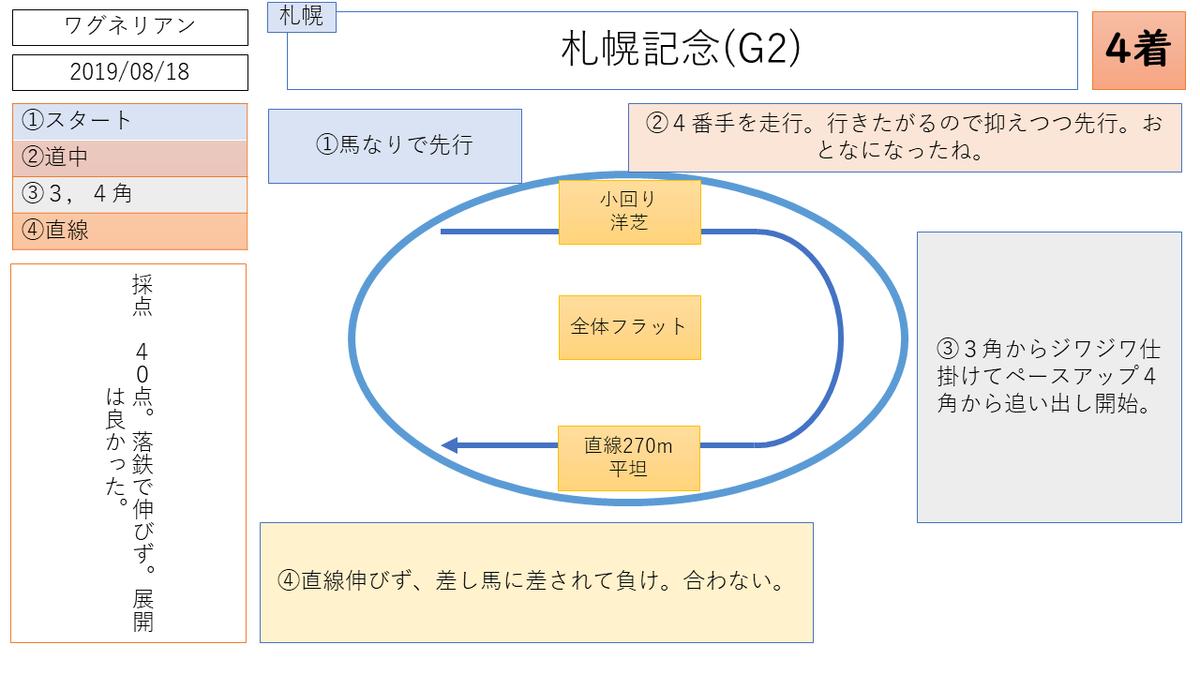 f:id:nori180115:20200404215602p:plain