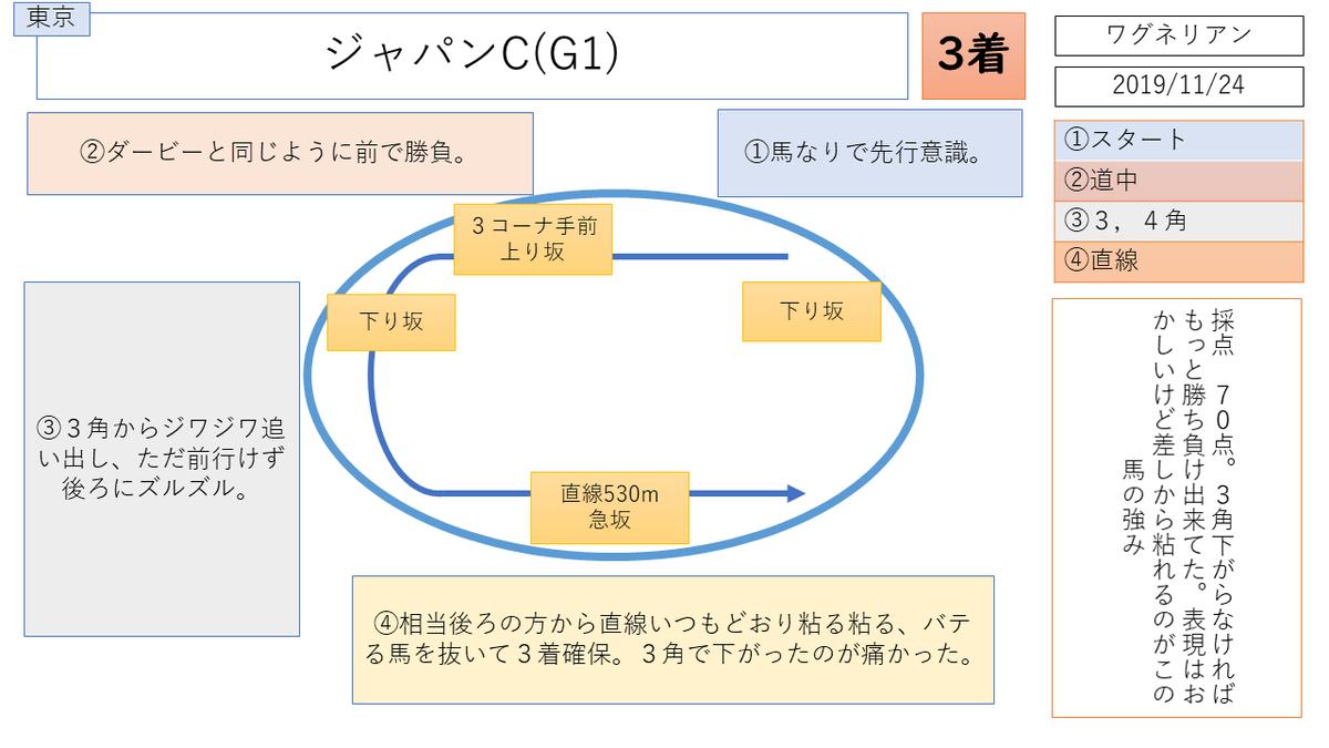 f:id:nori180115:20200404215607p:plain