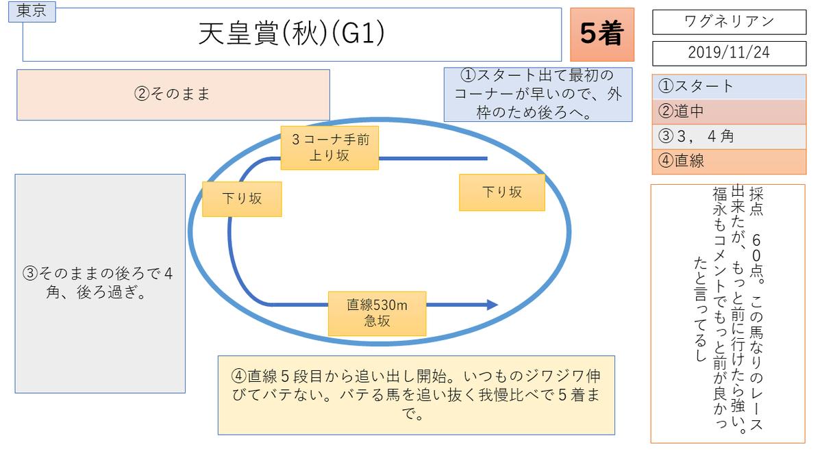 f:id:nori180115:20200404215610p:plain