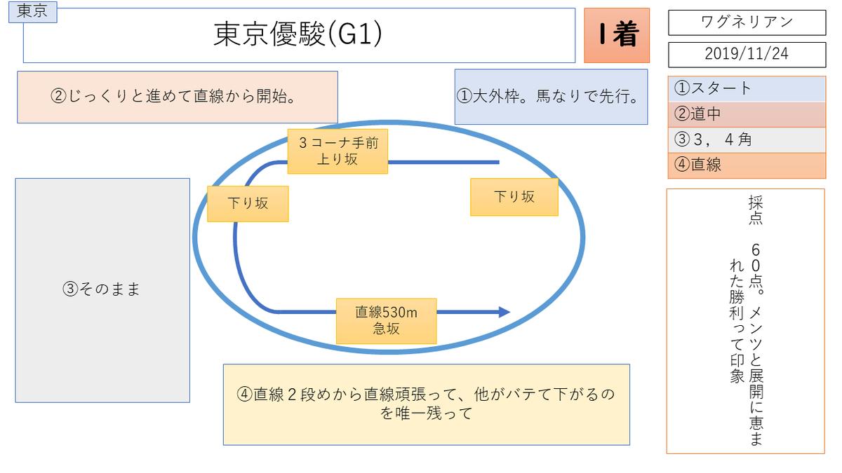f:id:nori180115:20200404215639p:plain