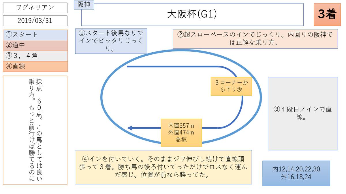 f:id:nori180115:20200404215644p:plain