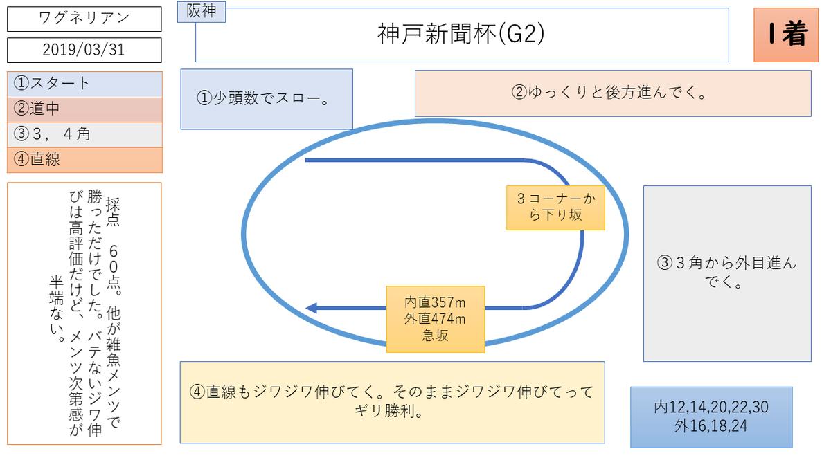f:id:nori180115:20200404215648p:plain
