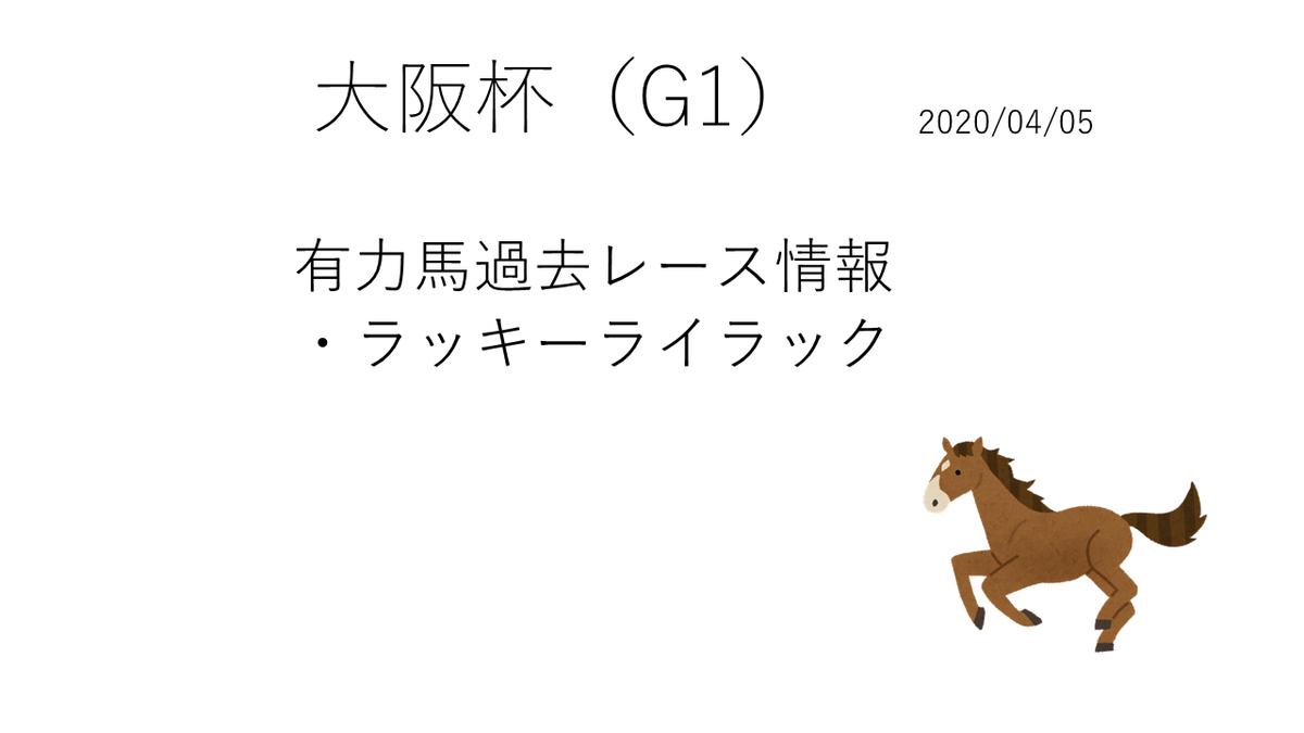 f:id:nori180115:20200404220006p:plain