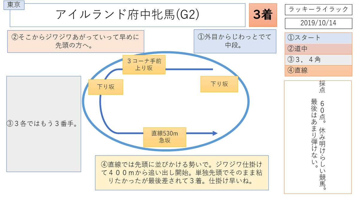 f:id:nori180115:20200404220027p:plain