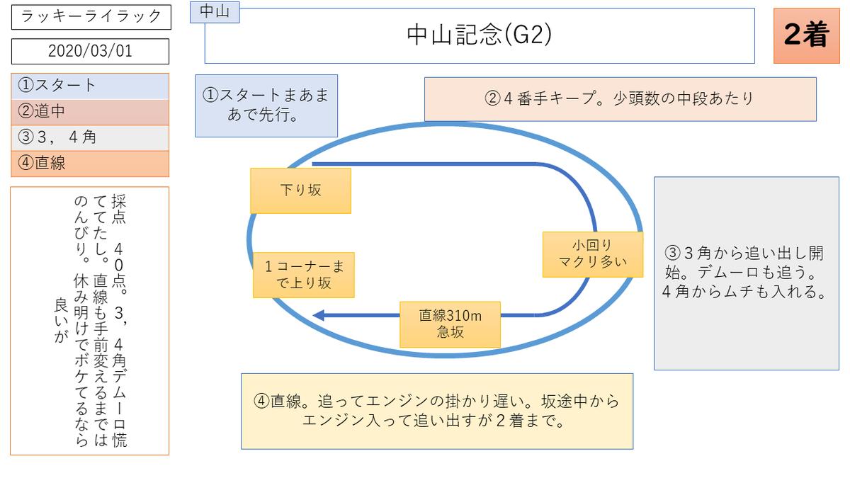 f:id:nori180115:20200404220031p:plain