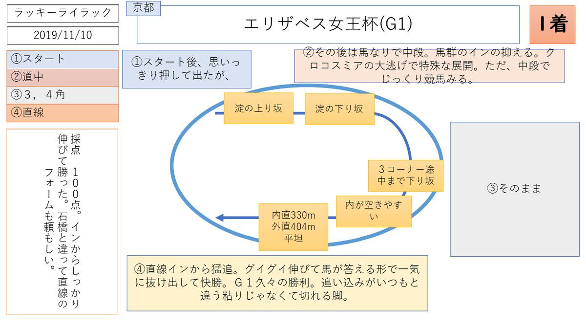 f:id:nori180115:20200404220034p:plain