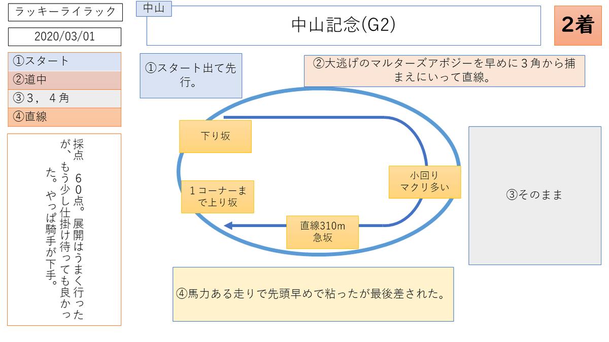 f:id:nori180115:20200404220057p:plain