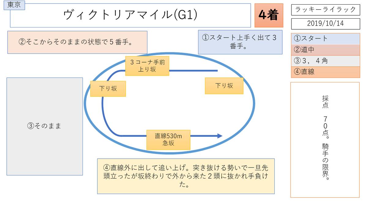 f:id:nori180115:20200404220102p:plain