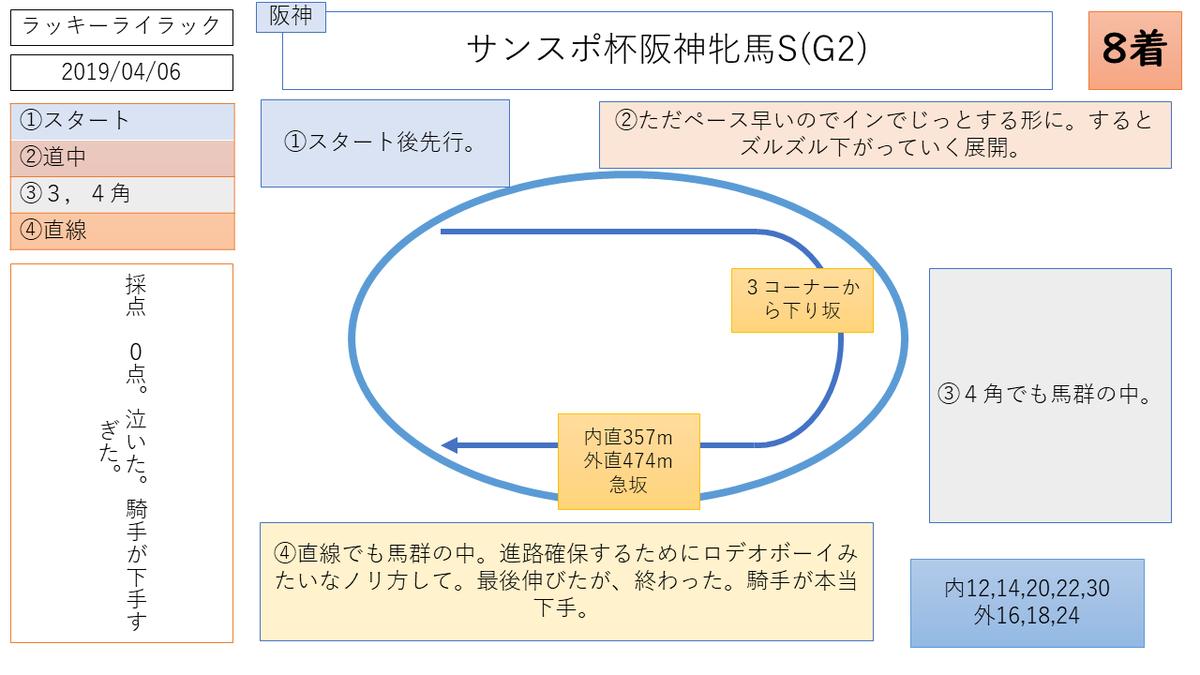 f:id:nori180115:20200404220105p:plain