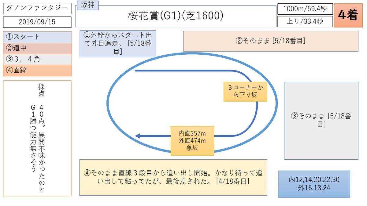 f:id:nori180115:20200408194956p:plain