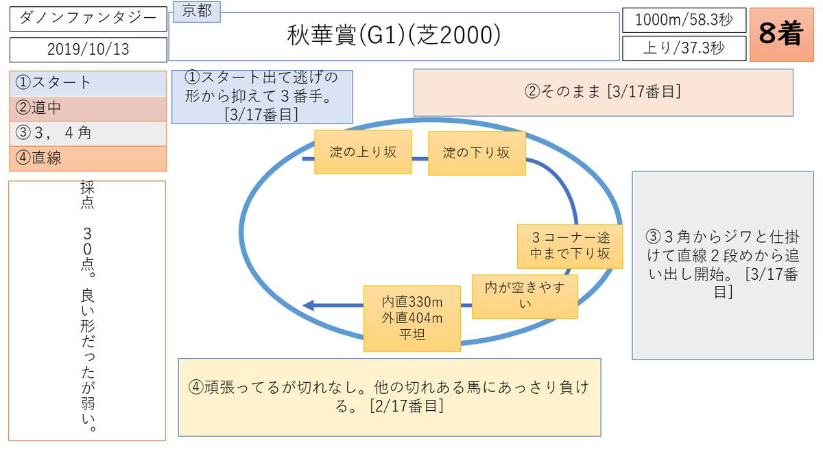 f:id:nori180115:20200408195001p:plain