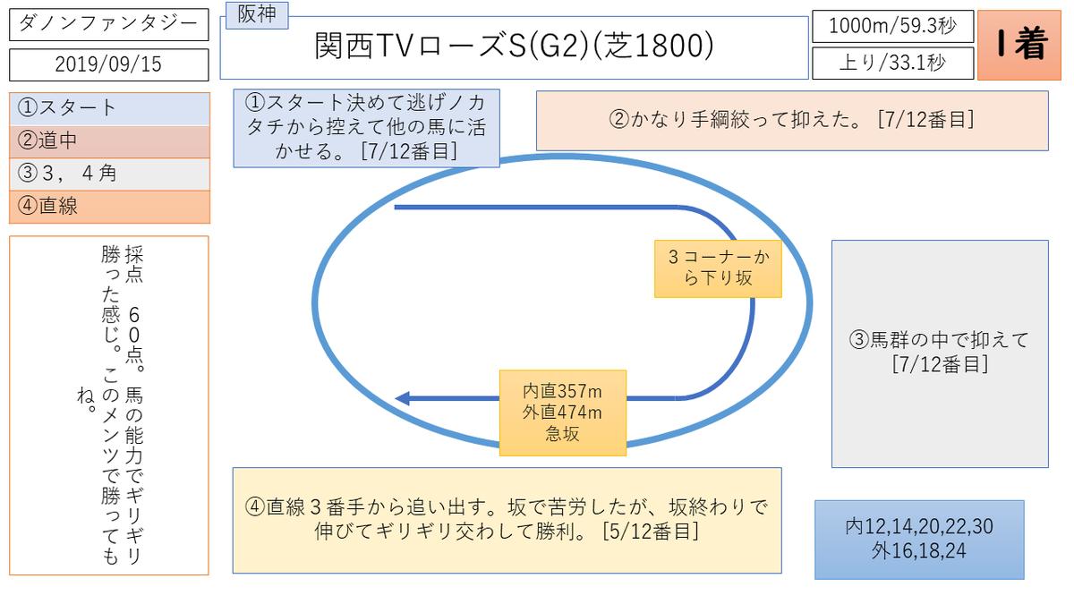 f:id:nori180115:20200408195005p:plain