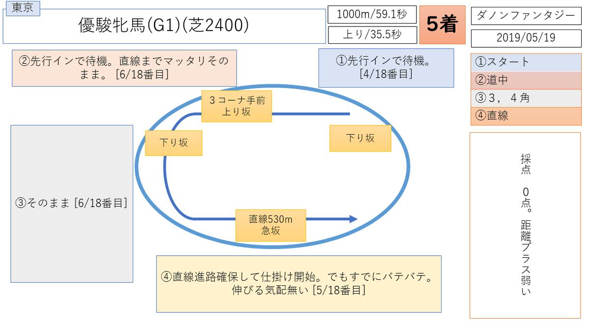 f:id:nori180115:20200408195010p:plain
