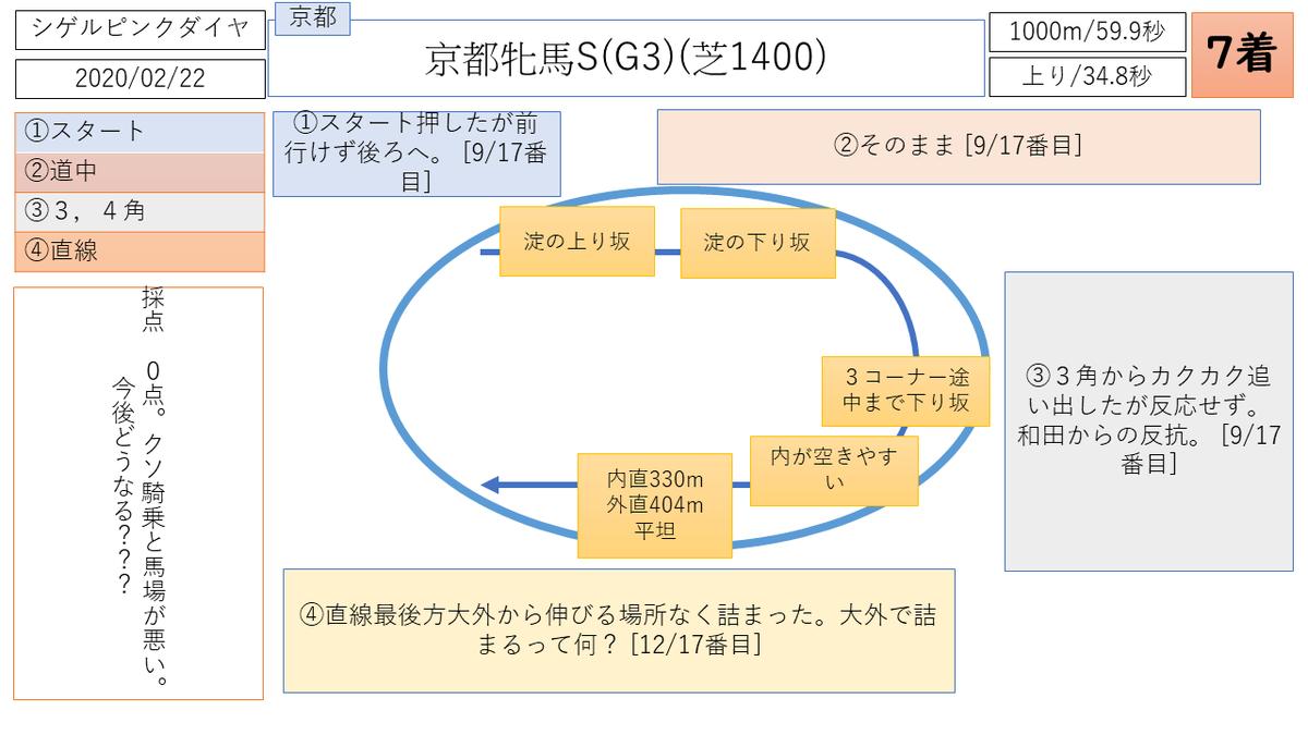 f:id:nori180115:20200409195635p:plain