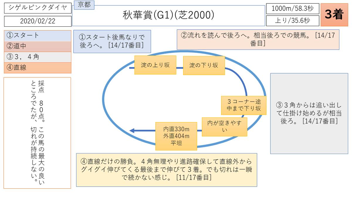f:id:nori180115:20200409195644p:plain