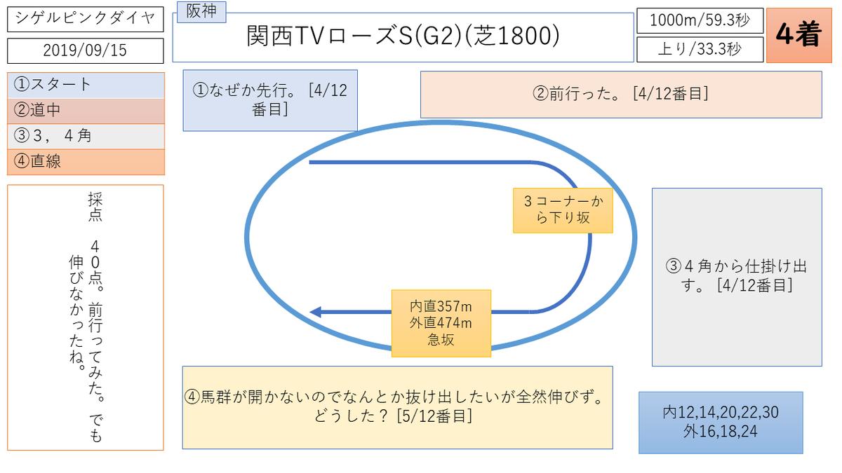 f:id:nori180115:20200409195648p:plain