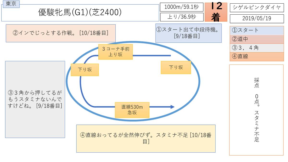 f:id:nori180115:20200409195652p:plain