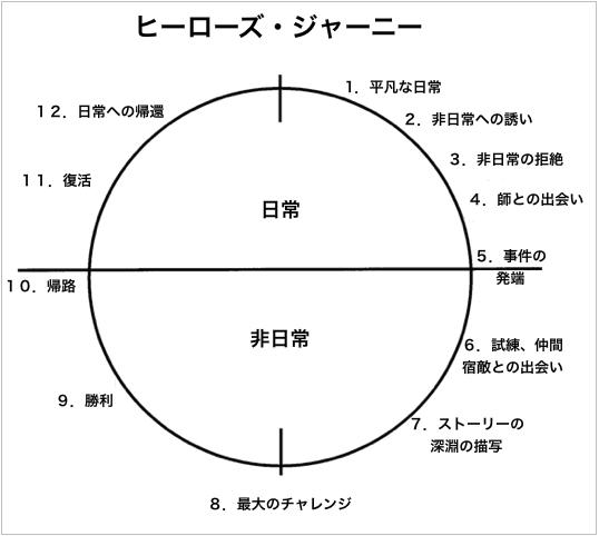 f:id:nori76:20161220120814p:plain