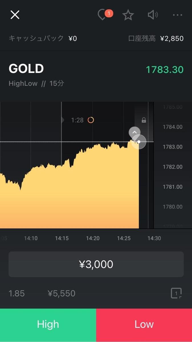 2回目の取引前チャート