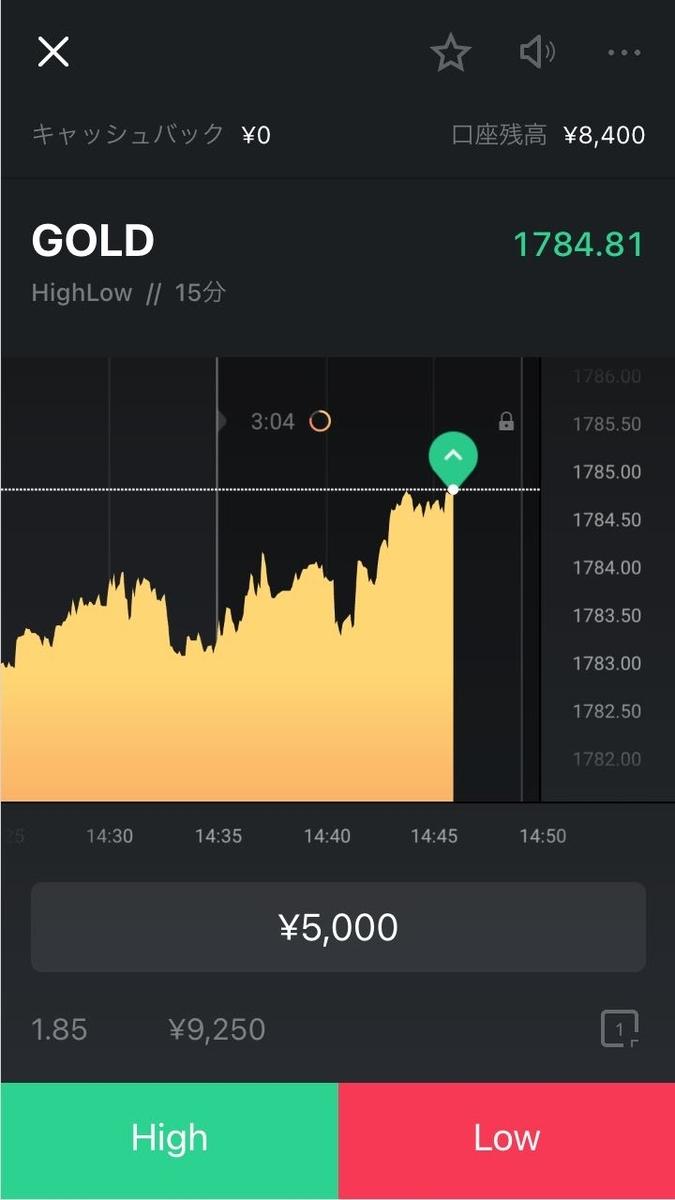 3回目の取引前チャート