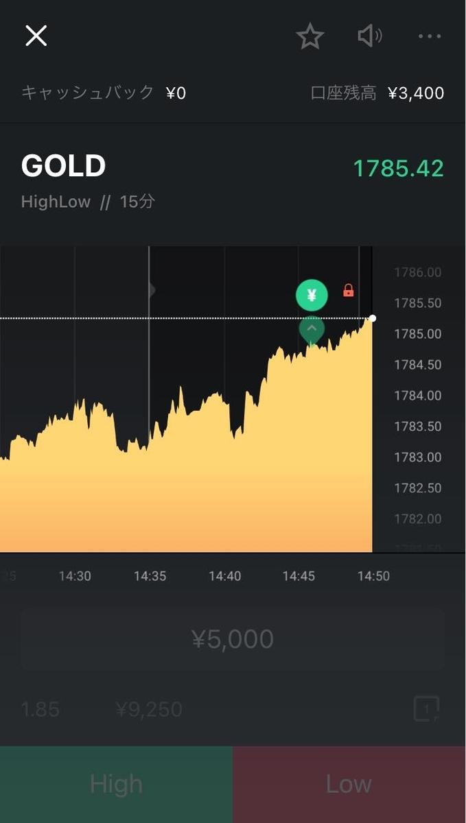 3回目の取引後チャート