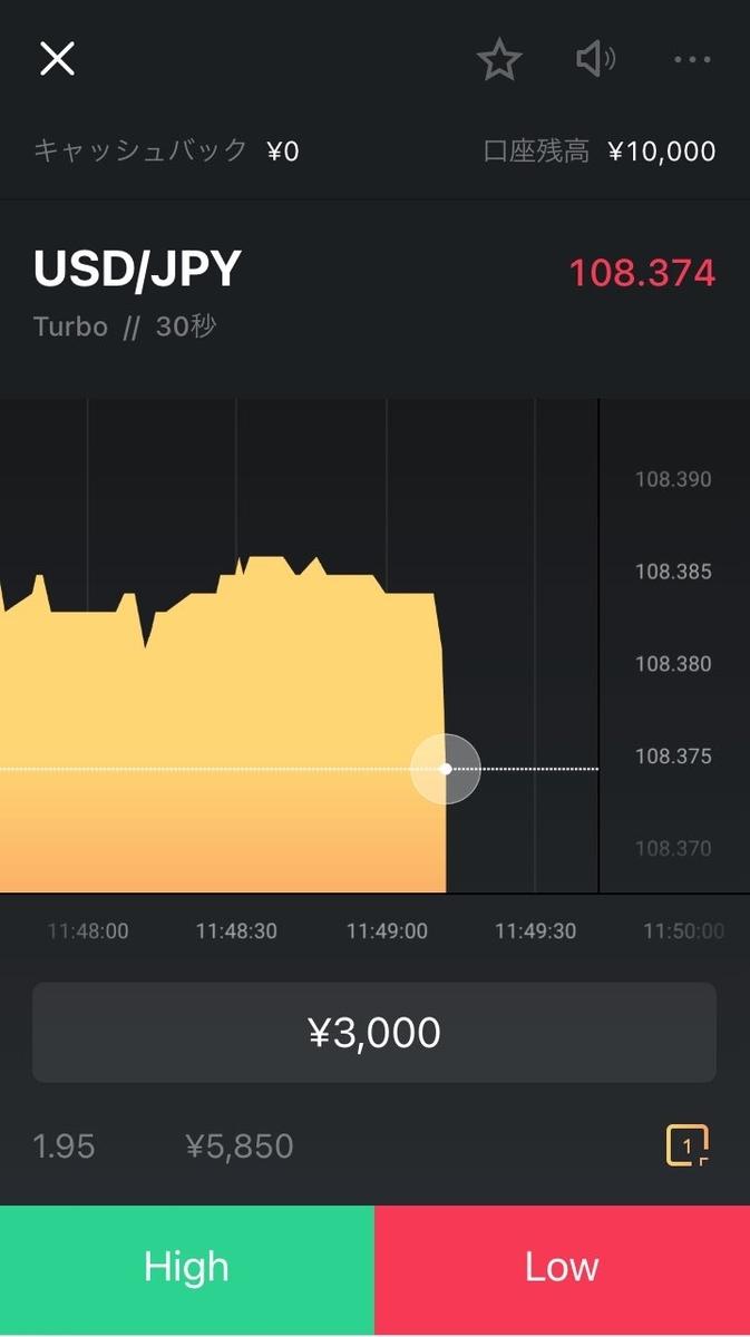 1回目の取引前チャート