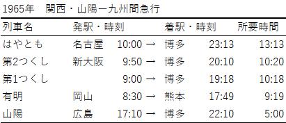f:id:norichika583:20180517151036p:plain