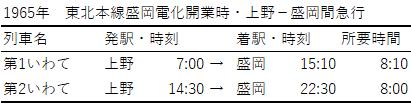 f:id:norichika583:20180517171924p:plain