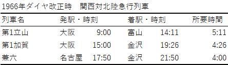 f:id:norichika583:20180517171944p:plain