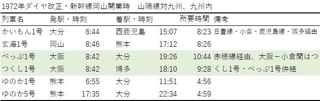f:id:norichika583:20180517174825p:plain