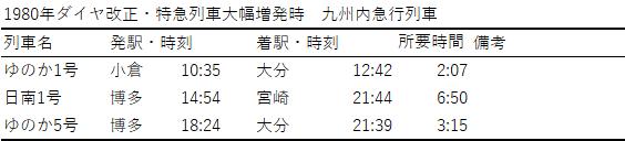 f:id:norichika583:20180517175536p:plain