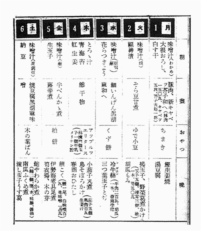 f:id:noriharu-katakura:20190408172635j:image