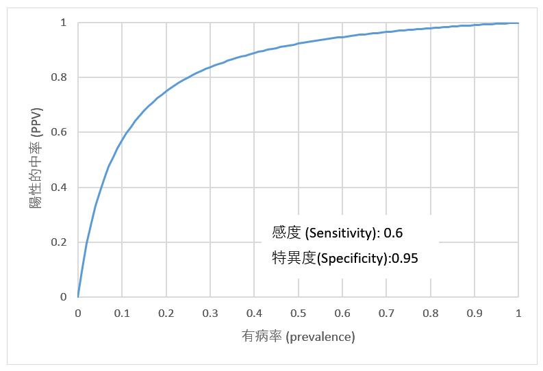f:id:noriharu-katakura:20200318103635p:plain