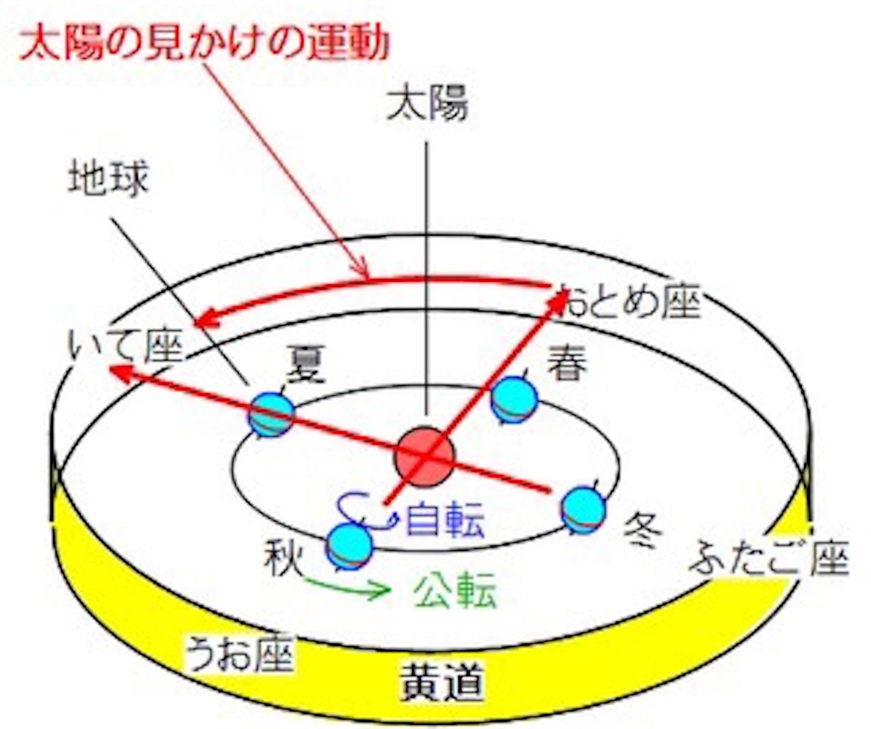 f:id:noriharu-katakura:20200711112244j:plain