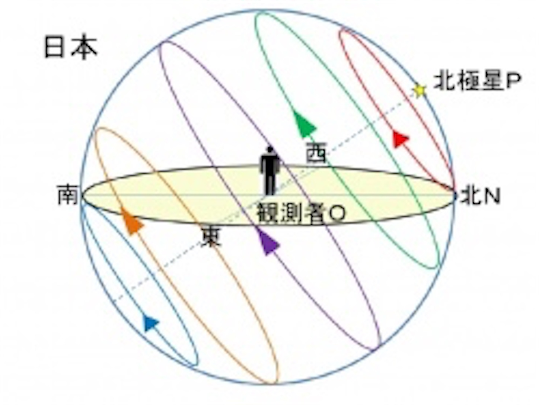 f:id:noriharu-katakura:20200711121714j:plain