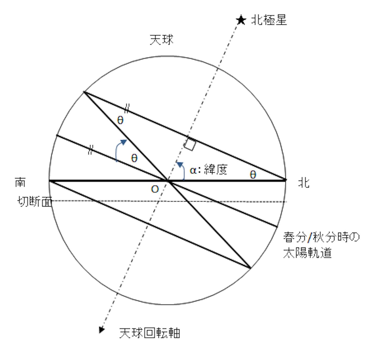 f:id:noriharu-katakura:20200712185439p:plain