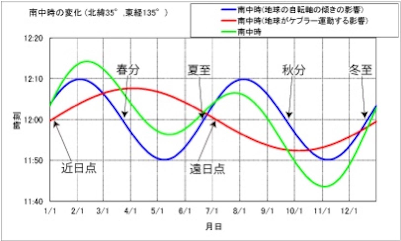 f:id:noriharu-katakura:20210203073551j:plain