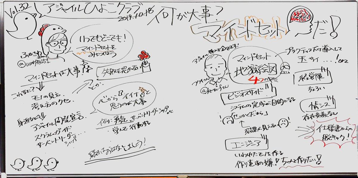 f:id:norihiko-saito-1219:20191027003733j:plain