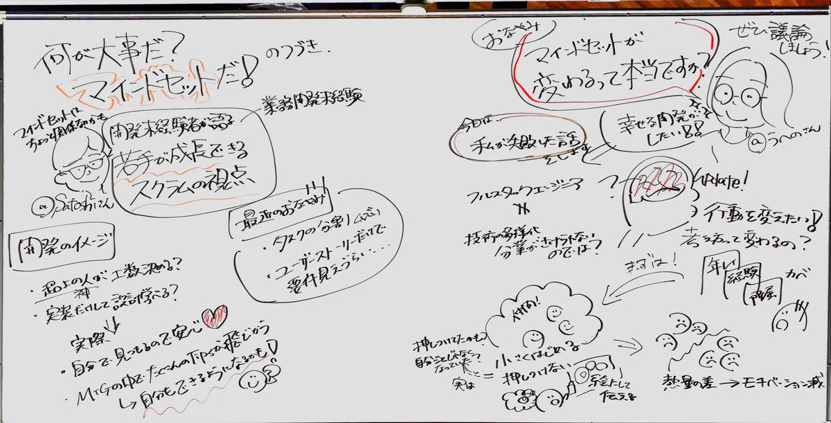 f:id:norihiko-saito-1219:20191027003801p:plain