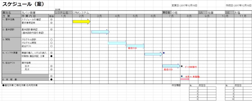 f:id:norihiko_matsumoto:20190128194009p:plain