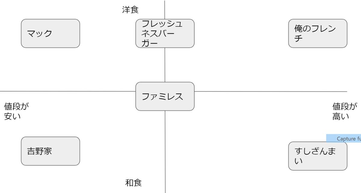 f:id:norihiko_matsumoto:20190526154617p:plain